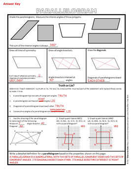 Polygons Properties Interactive Notes