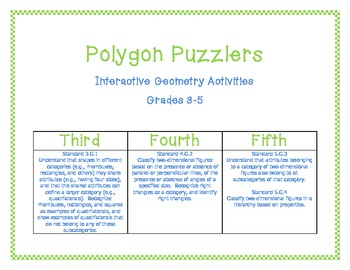 Polygon Puzzlers