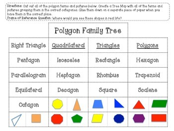 Polygon Tree Map