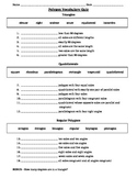 Polygon Vocabulary Quiz