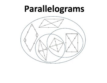 Polygon and Quadrilateral Word Wall (English Only and English with Spanish ELL)