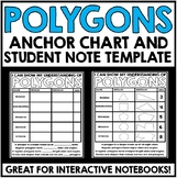 Polygons - Anchor Chart and Student Note Template