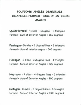 Polygons-Angles-Diagonals-Triangles Formed-Sum of Interior Angles