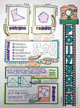 Polygons Doodle Notes
