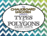 Geometry: Types of Polygons (English & Español)