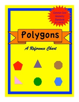 Polygons Reference Chart