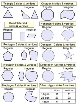 Polygons & Regular Polygons, 2 References & 4 Assignments