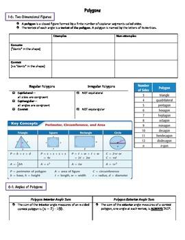 Polygons Summary Sheet