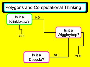 Polygons and Computational Thinking