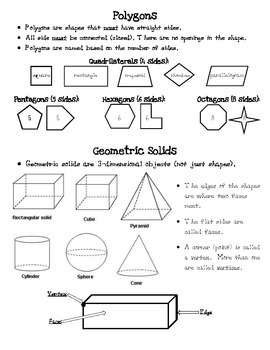 Polygons and Solids Notes