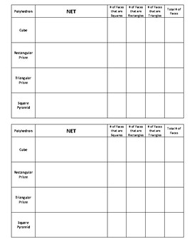Polyhedron Faces Chart for Interactive Notebook