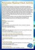 Polynesian Nautical Stick Chart School Campus Activity