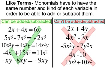 Polynomial Definitions and Operations for Power Point