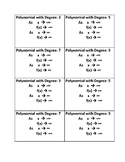 Polynomial End Behavior Class Matching Activity