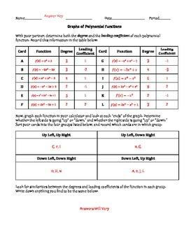 Polynomial End Behavior Investigation