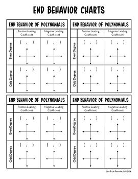 Polynomial End Behavior for Interactive Notebooks by Less Than 3 Math