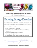 Polynomial Factoring Strategy Flowchart