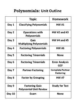 Polynomials & Factoring Unit Bundle