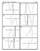 Polynomial Functions - Finding Zeroes and graphing