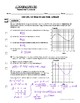 Polynomial Functions - Real World Applications