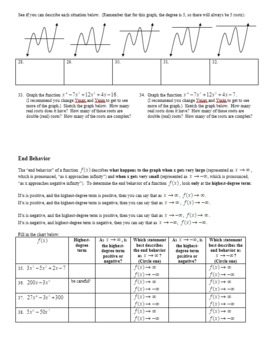 Polynomial Functions Summary 2007 (Editable)