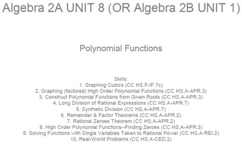 HS ALGEBRA 2A UNIT 8: Polynomial Functions (4 worksheets &