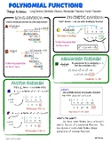 Polynomial Functions Wrap-Up