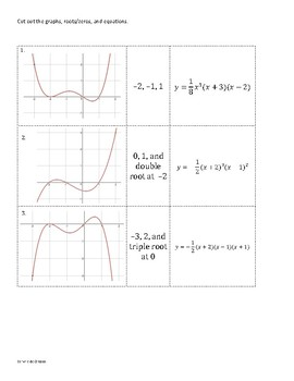 Polynomial Graph-Equation Matching Activity