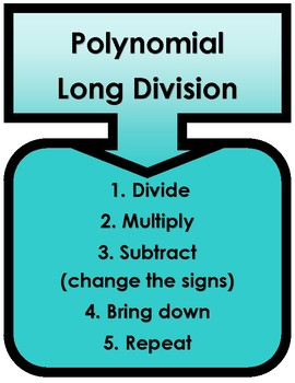 Polynomial Long Division Word Wall