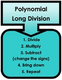 Polynomial Long Division Word Wall
