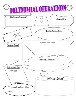 Polynomial Operations Graphic Organizer