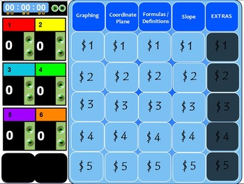 Polynomial Operations Jeopardy Flipchart for Active Inspire