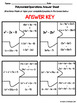 Polynomial Operations Puzzle