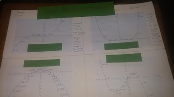 Polynomial Poster Project