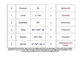 Polynomial Sort