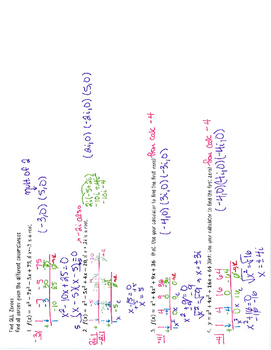 Polynomial Stations Review