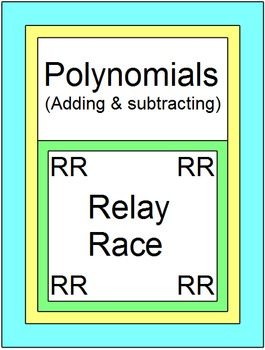 Polynomials - Adding and Subtracting RELAY RACE Game (8 ro