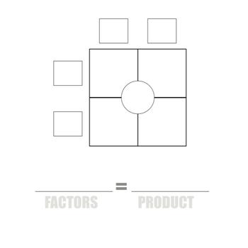 Polynomials Box Method Dry Erase Sheet