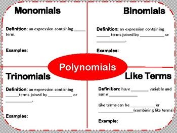 Polynomials Graphic Organizer