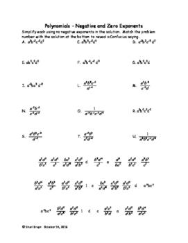 Polynomials - Negative and Zero Exponents