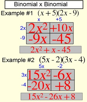 Polynomials Unit Bundle -20 Assignments, 4 References and 2 Tests for PDF