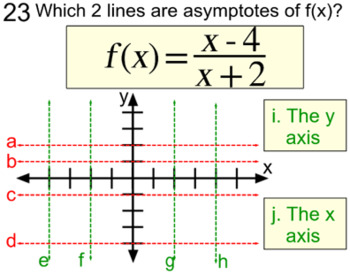 Polynomials Unit for Pre-Calculus or Algebra 2 on PDF and Socrative