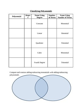 Polynomials: Vocabulary and Classifying WS