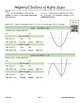 Polynomials of higher degree - behavior