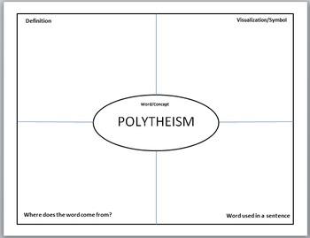 Polytheism & Monotheism Frayer Model Vocab Graphic Organizer