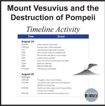 Pompeii Timeline Activity