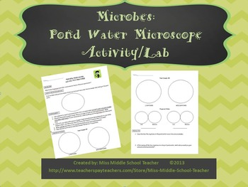 Microbes - Pond Water Microscope Activity/Lab