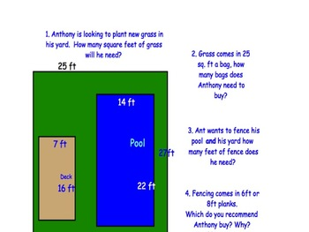 Pool Problem- Area and Perimeter in Action