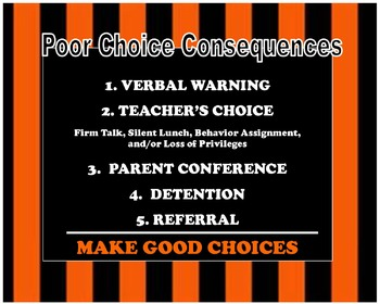 Poor Choice Consequences