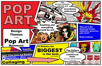 Pop Art and Current Events Poster